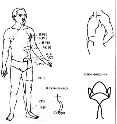 как похудеть при гипоталамическом синдроме